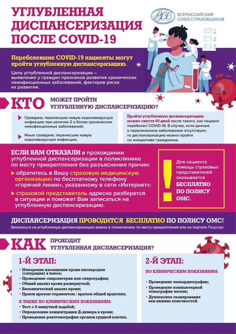 Углубленная диспансеризация после COVID-19   ГБУЗ ТО Конаковская ЦРБ